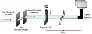 Tecnica lettura papiro