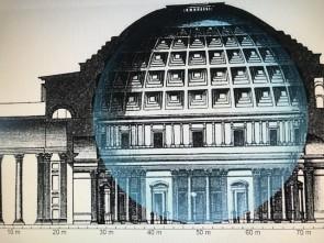 La sfera iscritta nel tempio