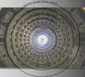 Le divinità celesti/astri riportati nella cupola